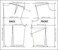 Bodice Block Pattern Making (Drafting) Online Video Lesson | eSewingWorkshop.com. How to measure the bodice