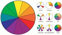 Elaborate Colour wheel