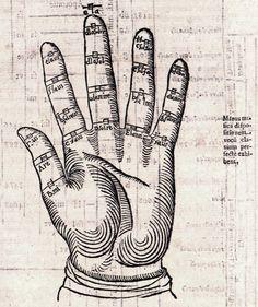 5c03b9ab982ab Athanasius Kircher - Musurgia universalis sive ars magna consoni et  dissoni. Ex typographia Haeredum Francisci