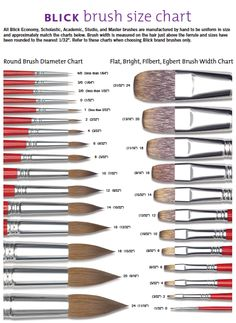 acrylic brush size chart - Google Search