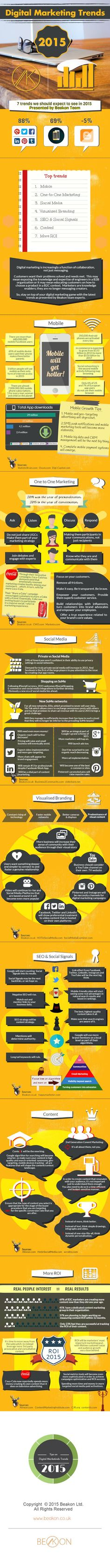 Digital Marketing Trends 2015 [ #infographic ]