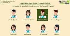 Book your appointment with and choose your specialist for consultation based on your requirement. Customised treatments for the elderly are now possible from the convenience of your home. For details call us at 98846 39400 Doctor On Call, Good Doctor, Senior Care Services, Nursing Care, Elderly Care, Medical Equipment, Appointments, Health Care, Medicine