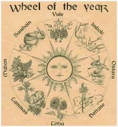 Image result for wheel of the year embroidery