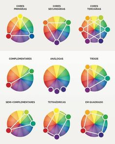 Colour Pallete, Colour Schemes, Color Wheel Art, Color Mixing Chart, Color Meanings, Color Psychology, Psychology Studies, Psychology Facts, Color Harmony