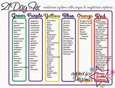 21 day fix food list by color + recipe for Quinoa Asparagus Salad (Super easy, Super yum, Super filling) 21 Day Fix Diet, 21 Day Fix Meal Plan, Portion Control Containers, 21 Fix, Just In Case, Just For You, 21 Day Challenge, Challenge Group, Container Size