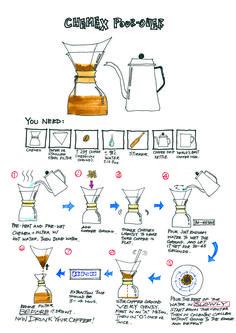 #coffee #káva #café #kaffe