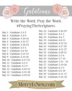 Write the Word: Galatians Bible Study Plans, Bible Plan, Bible Study Tips, Bible Study Journal, Bible Lessons, Prayer Scriptures, Bible Prayers, Bible Verses, Bible Quotes