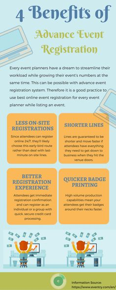 4 Benefits of Advance Event Registration Confuse to use event registration system? Try advance event registration which will be beneficial for your conference or events. Event Registration, Confused, Fundraising, Conference, Benefit, Events, Inspirational, Marketing, Website
