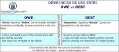 Diferencias de uso en inglés entre Owe y Debt.