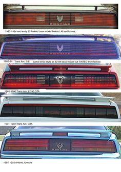 Bildergebnis für 1982- 92 pontiac firebird trans am
