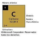 átomo de carbono - Pesquisa Google