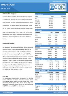 Epic research special report of 24 dec 2015  Epic Research is expertise in serving Stock Market recommendations generated by the experienced research team whose technical analysis is best for all the segments of the Indian share market and Global market.