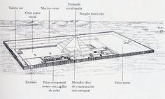 Reconstrucción del complejo funerario de Zoser en Saqqala. Dinastía III.