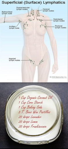Make Your Own ~~ Breast Cancer Awareness Deodorant!