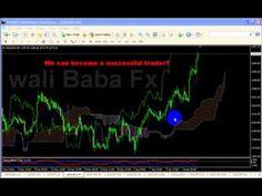 forex trading 100% profitable strategy urdu/hindi5 - YouTube