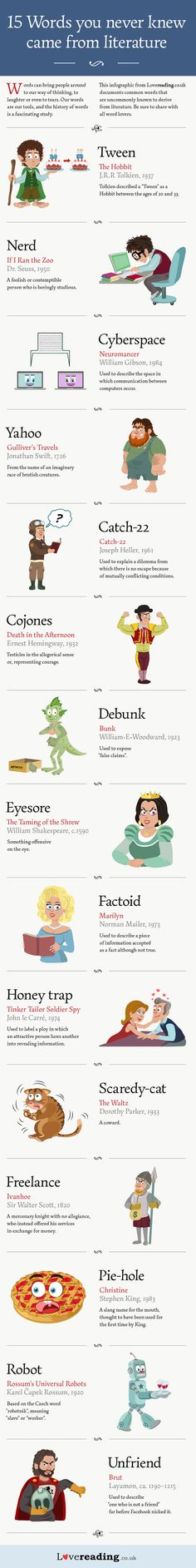 "Did you know that words ""robot,"" ""nerd,"" ""cyberspace,"" or ""freelance"" were invented by authors and first used in literature? #infographic"