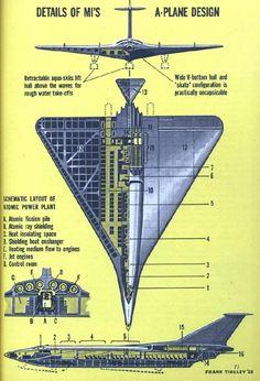 Atomicpunk. El retrofuturismo atómico