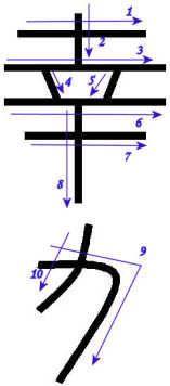 Koriki: símbolo de la felicidad.   Reikiactivo.com