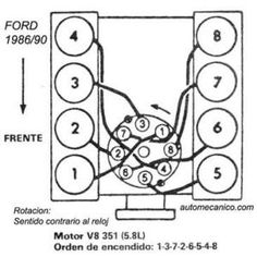 Motor Ford, Ford 351, 1967 Mustang, Jeep Xj, Mechanical Design, Ford Bronco, Car Humor, Ford Trucks, Car Parts