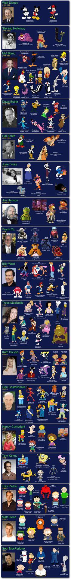 infografia Personajes Animados y los creativos que les dieron vida