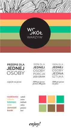 WOKÓŁ WARZYW / (a)round vegetables