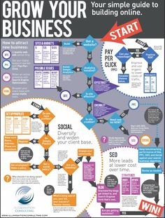 Grow Your Business Online #infographic #Business