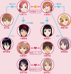 Lovely complex Relationships >_>