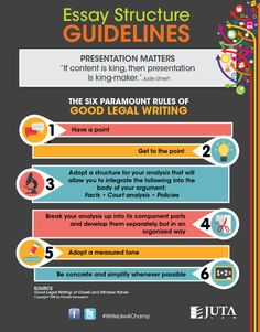 rules to follow when writing an essay Follow these general rules and you'll be able to write a good essay for your next writing project an easy guide with easy-to-remember rules.