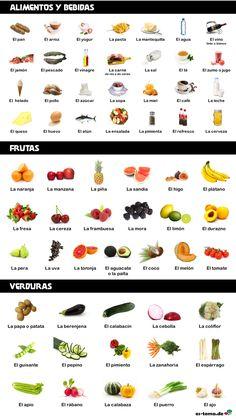 Aprende y practica vocabulario básico de alimentos y bebidas.