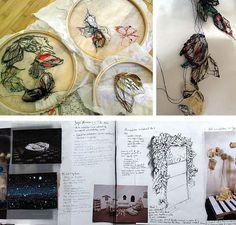 A Level textiles ideas