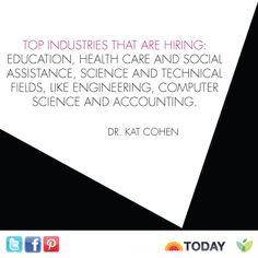 Top industries that are hiring.