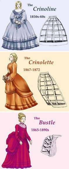 My recent commissions made me realize how difficult it can sometimes be to explain the different Victorian fashions. And that's totally understandable! I mean, all of England's most famous queens (...