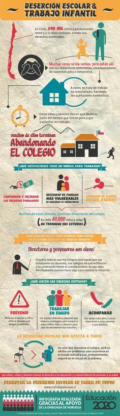 Hola: Una infografía sobre Abandono escolar en Chile. Un saludo