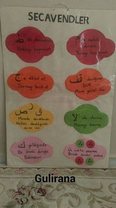 Diy Arts And Crafts, Crafts For Kids, Islam Quran, Communication, Homeschool, Teaching, Feelings, Mosque, Kids
