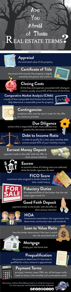Are You Afraid of These Real Estate Terms?