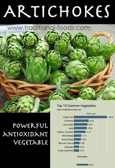 I love these powerhouse antioxidants Eat more of this to prevent disease.  www.rachelswellness.com