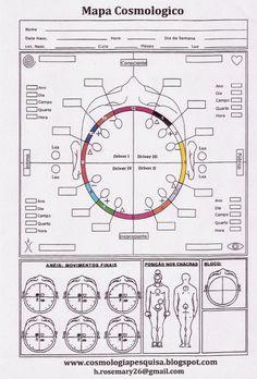Cosmologia Pesquisa: MAPA COSMOLÓGICO - O QUE É