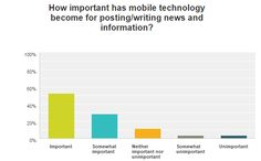 Mobile News Survey Report- see how important mobile technology has become for writing and posting news and information. Download the full report for free.