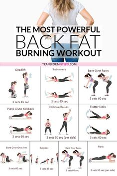 Most Powerful Back Fat Burning Workout! When You See The Results, You'll Be AMAZED. - Transform Fits - Get rid of your lower back fat. 8 exercises to get rid of lower back fat for women. This exercise g - Glute Kickbacks, Fat To Fit, Transformation Body, Weight Loss Plans, Lose Belly Fat, Lose Fat, Lose Back Fat, Gym Workouts, Fitness Exercises