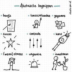 """Abstracte begrippen deel 3. Ik tekende symbolen bij woorden die ik vaak hoor. Soms kom ik er niet helemaal uit, zoals bij het woord """"controle"""". Dan kijk ik voor inspiratie op de website van de Noun project of Google afbeeldingen. Doodle Drawings, Easy Drawings, Visual Management, Visual Note Taking, Visual Thinking, Visual Dictionary, Doodle Icon, Visual Learning, Sketch Notes"""