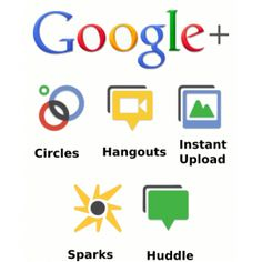 Why your small business needs a Google+ page for brands (and a Google+ local page if you have a physical location.
