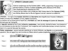 Paul_Dukas_l_apprenti_sorcier_pr_sentation