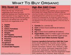 What To Buy Organic - 100 Days of Real Food