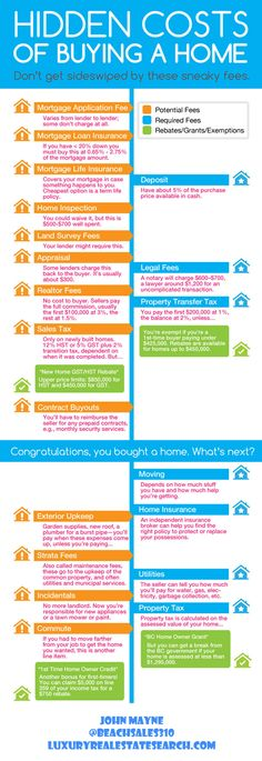Infographic: Costs Youll Encounter when You Buy a Home - Buying First Home Tips - Ideas of Buying First Home Tips - Costs You'll Encounter When You Buy A Home. Hidden Costs Of Buying A Home Plus Grants And Rebates. Home Buying Tips, Buying Your First Home, Home Buying Process, Mortgage Tips, Mortgage Rates, Mortgage Calculator, Mortgage Payment, Refinance Mortgage, Mortgage Companies