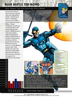 DC UNIVERSE POWER Read more about characters, elements, comics, distinctive, likenesses and trademarks. Dc Comics Superheroes, Dc Comics Characters, Dc Comics Art, Marvel Dc Comics, Comic Book Covers, Comic Books Art, Deadpool Funny, Charlton Comics, Blue Beetle
