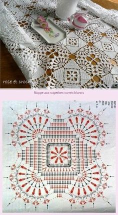 Lovely Lace Tablecloth - size will depend upon the number of motifs joined together. Graph directions
