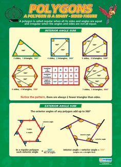 Daydream Education's Maths and Numeracy Posters are great learning and teaching tools. Math For Kids, Fun Math, Gcse Maths Revision, Mathematics Geometry, Geometry Worksheets, Math Charts, Math Poster, Math Formulas, Homeschool Math