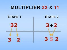 "Interesting multiplication ""tricks"" that students might enjoy--may even math tricks students explain why the tricks work Math For Kids, Fun Math, Math Activities, Multiplication Tricks, Multiplication Tables, Multiplying Fractions, Math Help, Learn Math, How To Do Math"