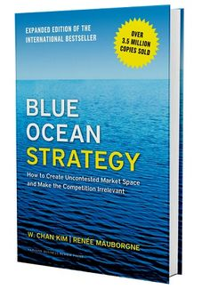 facebook and blue ocean strategy - Buscar con Google