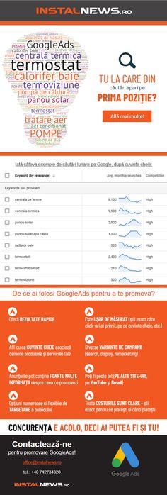 Atrageți clienți noi online cu Google. Începeți să folosiți Google Ads! Plătiți doar pentru click. Boarding Pass, Solar, Google